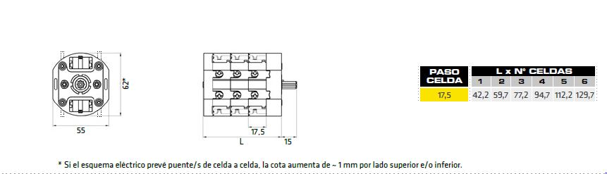Dimensiones interruptor levas C025-C032-C040
