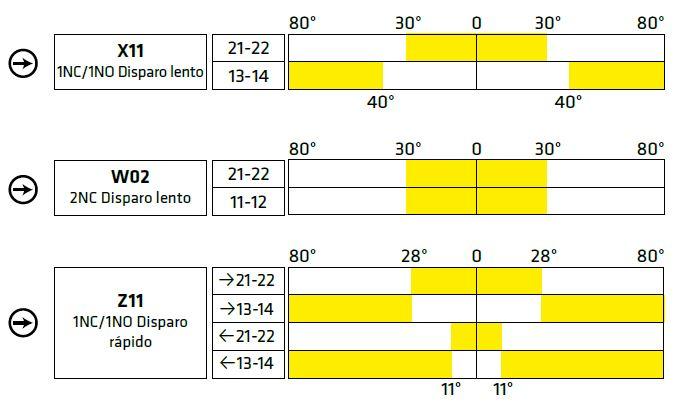 final-carrera-FTN138-esquema