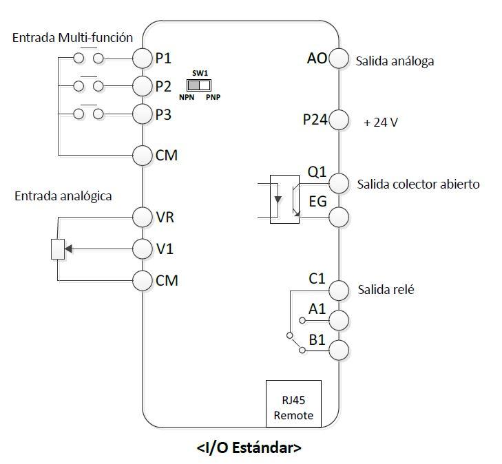 conexionado convertirdor M100 LSis