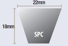 Perfil SPC