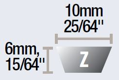 Perfil Z