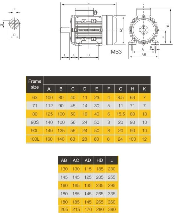 Dimensiones motores monofasicos B3