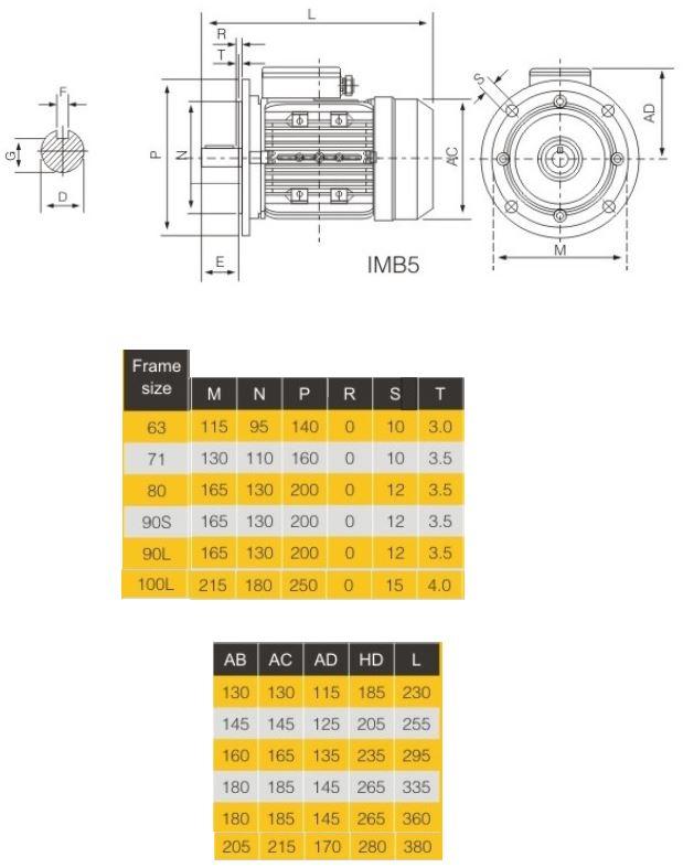 Dimensiones motores monofasicos B5