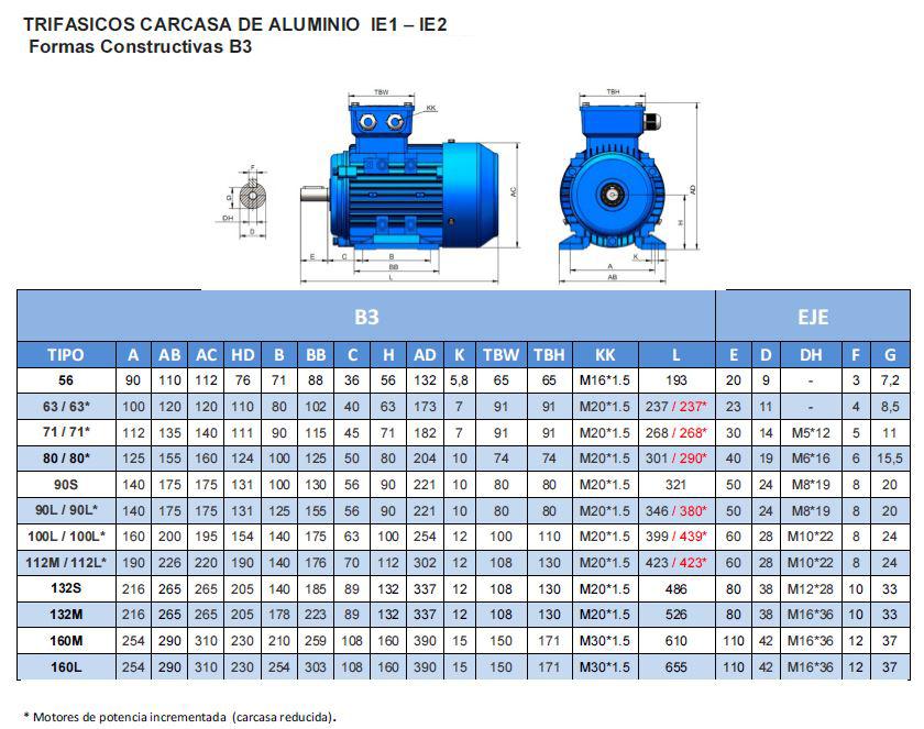 Tabla motores B3 aluminio