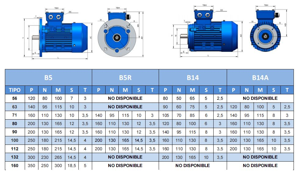 Tabla dimensiones motor brida B5 y B14