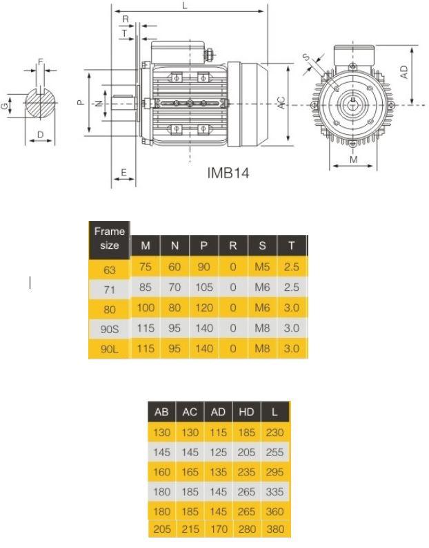 dimensiones motores monofasicos B14