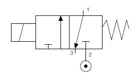 Esquema electrovalvula mando indirecto 3 vias NC