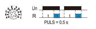 Generador de pulsos GRT8-M1