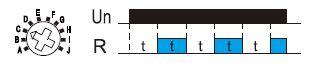 GRT8-M1 Ciclico inicio sin activar