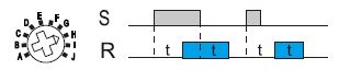 Temporizador GRT8-M1 diagrama de tiempos