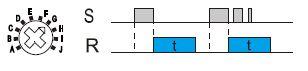 GRT8-M1 diagrama de tiempos