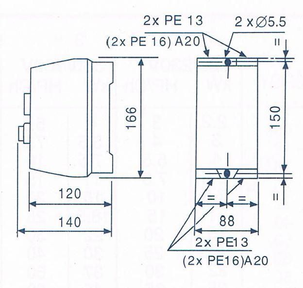 dimensiones caja contactores pequeños