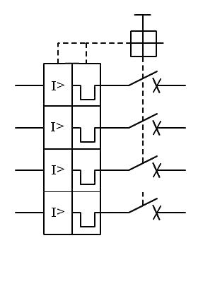 Esquema electrico magnetotermico 4 polos