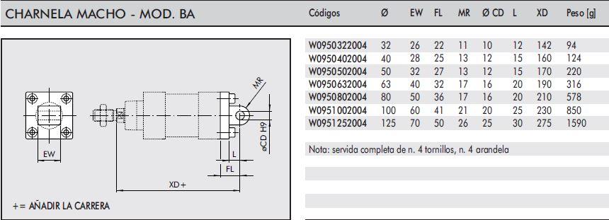 dimensiones-charnela-macho-cilindro-neumatico