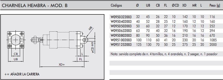 dimensiones-charnela-hembran-cilindro-neumatico