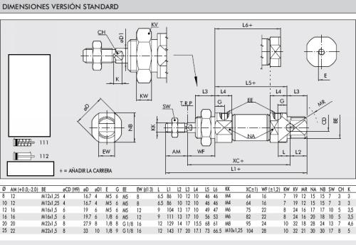 dimensiones cilindro neumatico 16x75