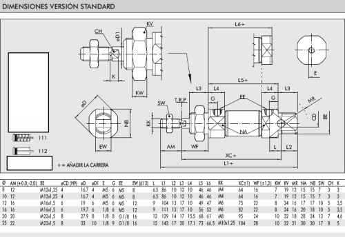 Dimensiones cilindro iso 6432 diametro 8-25