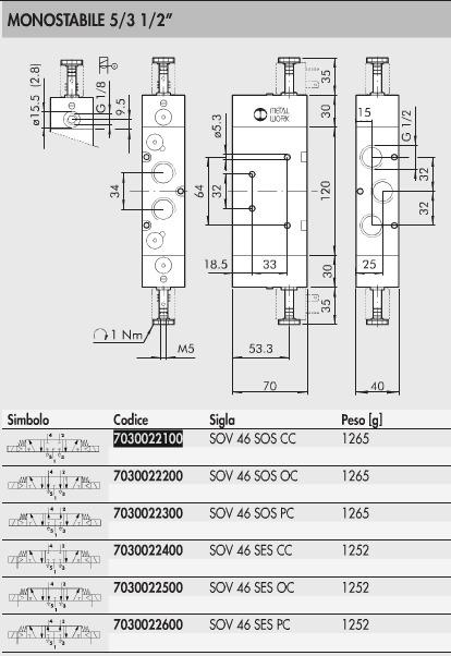 dimensiones electrovalvula 1-2 5-3 monoestable
