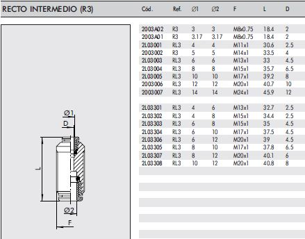 dimensiones-racor-intermedio-neumatico-metalico