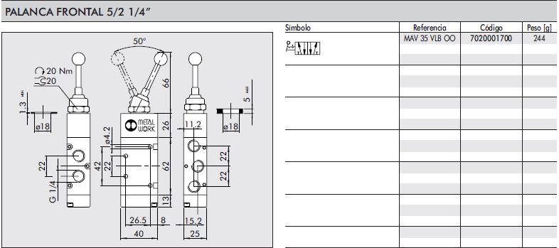 dimensiones-valvula-palanca-1-4-5-vias-metal-work