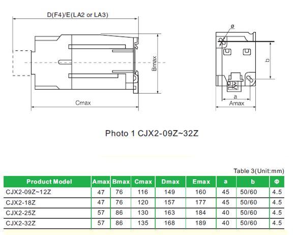 Tabla de dimensiones contactores corriente continua