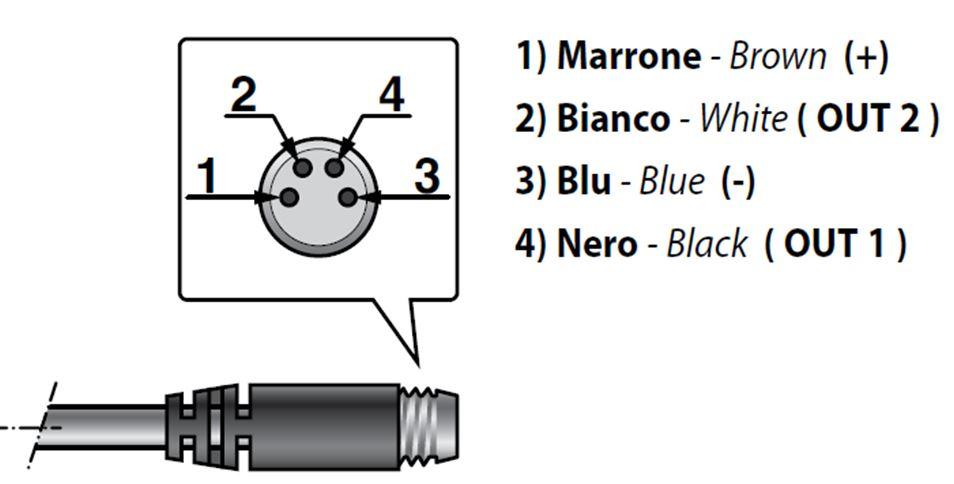 Diagrama conector presostato neumático metal work