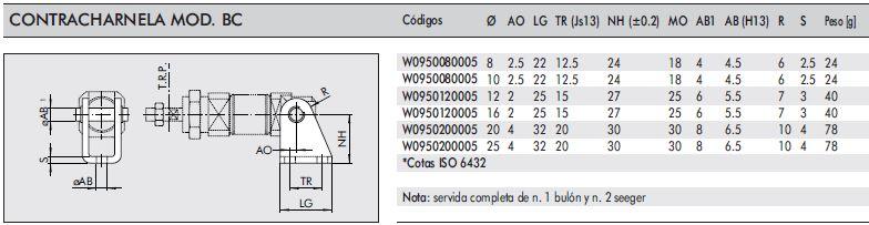 Dimensiones articulacion trasera diametro 25