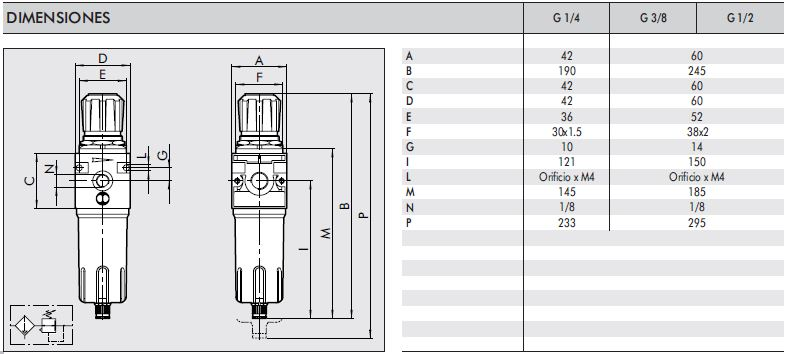 dimenisones-grupo-filtro-regulador-neumatico