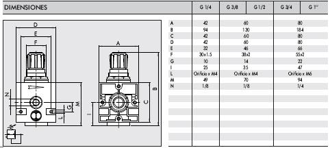 dimensiones regulador presion neumatico